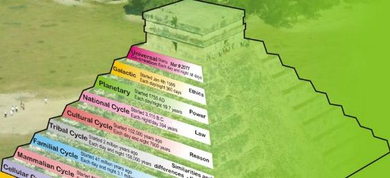 maia-ciclos2.jpg